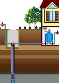обеспечения водой загородного дома