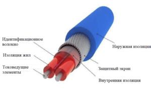 Преимущества бытового нагревательного кабеля