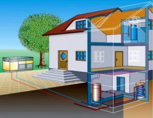 Преимущества использования тепловых насосов